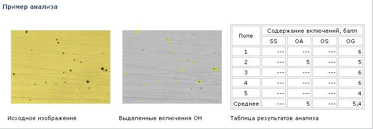 Analiz vklyuchenij v stali