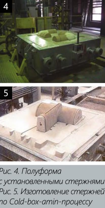 вакуумно-пленочной формовки